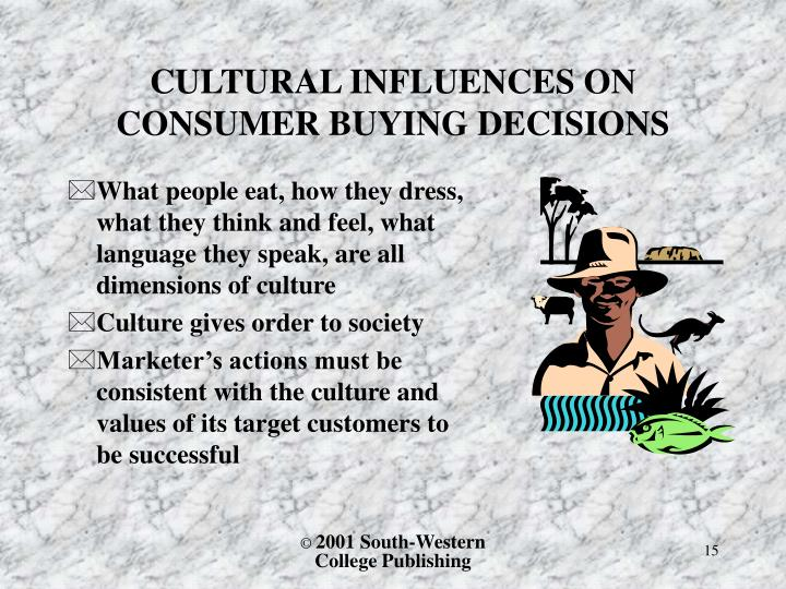 CULTURAL INFLUENCES ON CONSUMER BUYING DECISIONS