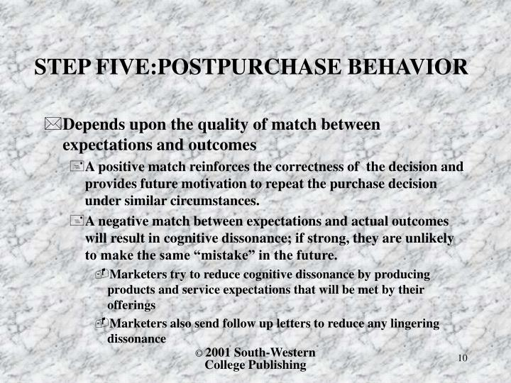 STEP FIVE:POSTPURCHASE BEHAVIOR