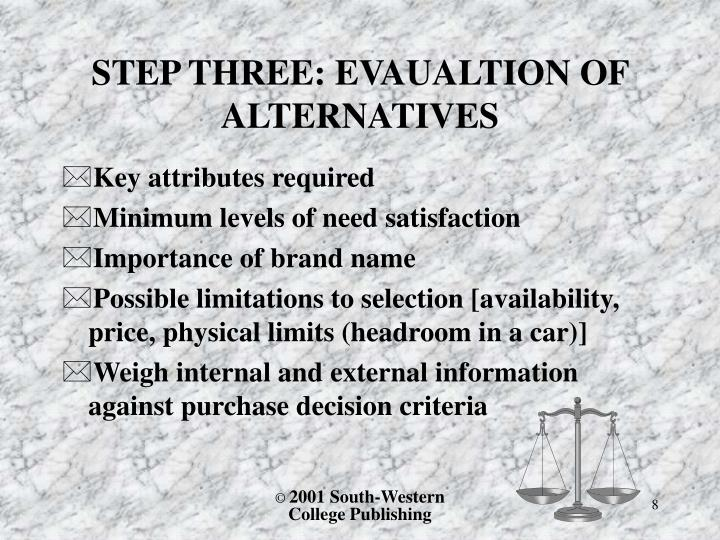 STEP THREE: EVAUALTION OF ALTERNATIVES