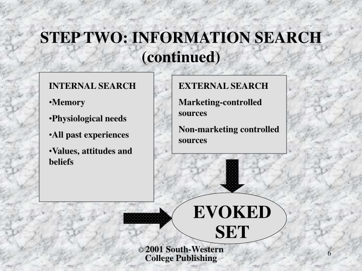 STEP TWO: INFORMATION SEARCH (continued)