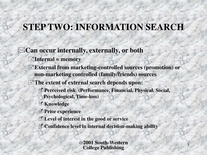STEP TWO: INFORMATION SEARCH