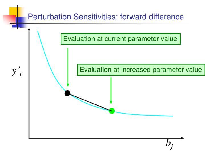 Perturbation Sensitivities: forward difference