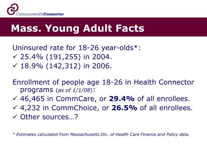 Mass. Young Adult Facts
