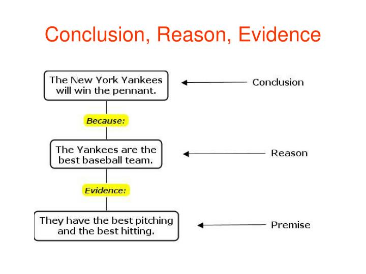 Conclusion, Reason, Evidence