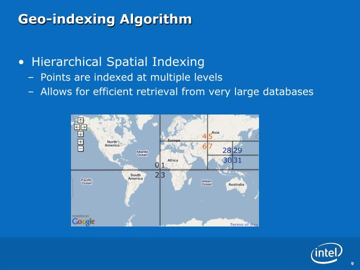Geo-indexing Algorithm