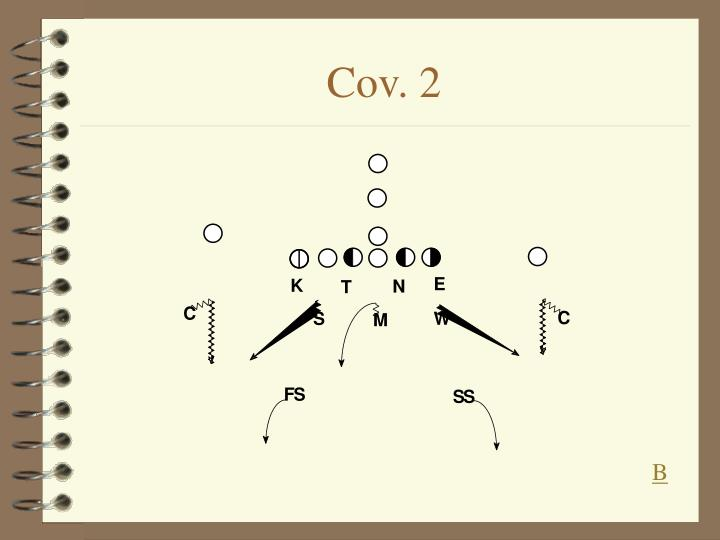 Cov. 2