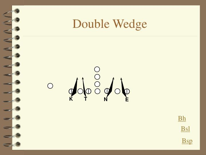 Double Wedge