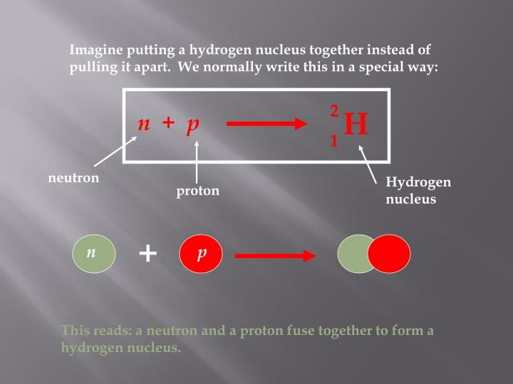Imagine putting a hydrogen nucleus together instead of pulling it apart.  We normally write this in a special way:
