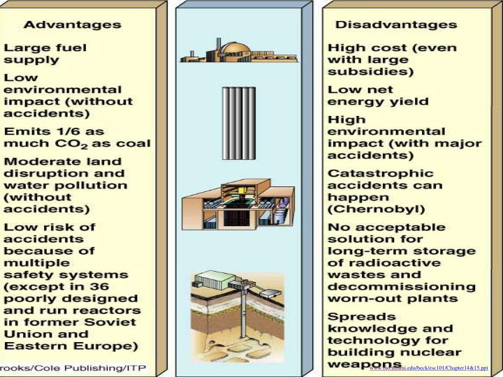 www.bio.miami