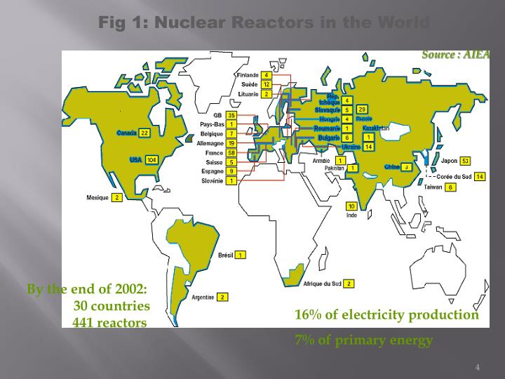 Fig 1: Nuclear Reactors in the World