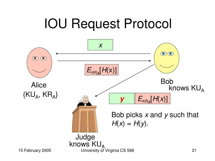 IOU Request Protocol