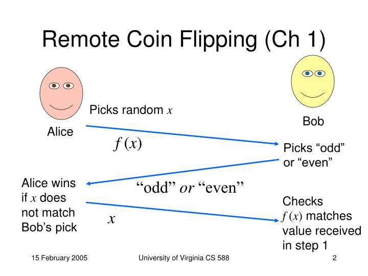 Remote Coin Flipping (Ch 1)