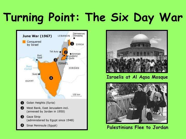 Turning Point: The Six Day War