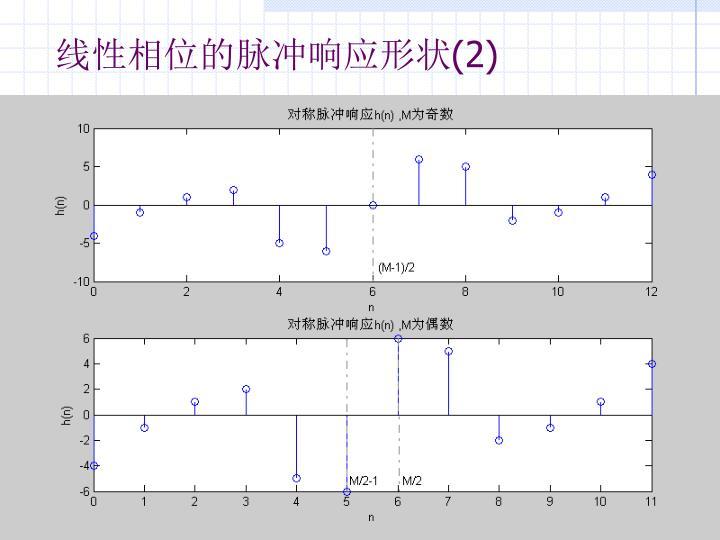 线性相位的脉冲响应形状