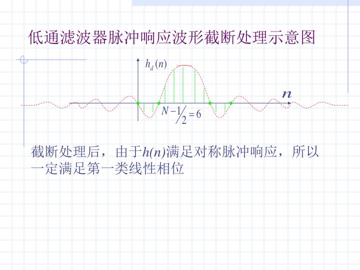低通滤波器脉冲响应波形截断处理示意图