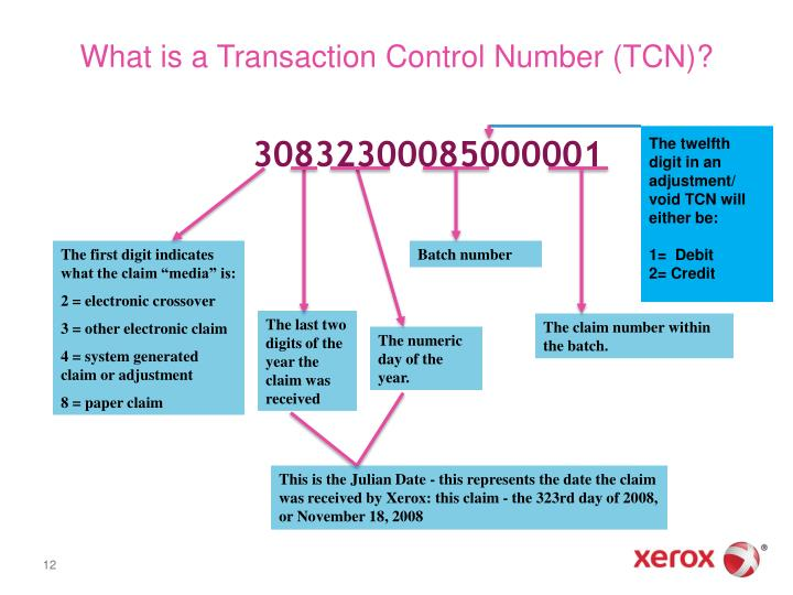 What is a Transaction Control Number (TCN)?