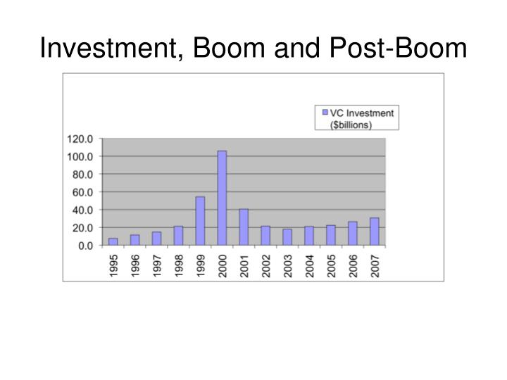 Investment, Boom and Post-Boom