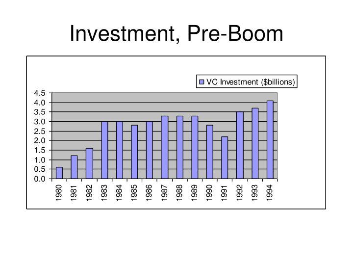 Investment, Pre-Boom