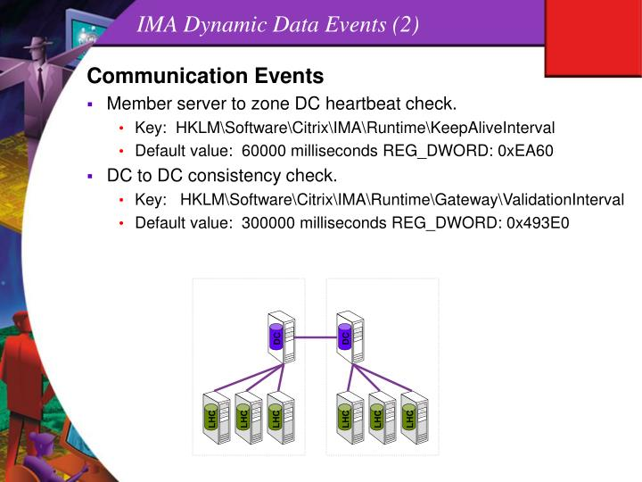 IMA Dynamic Data Events (2)
