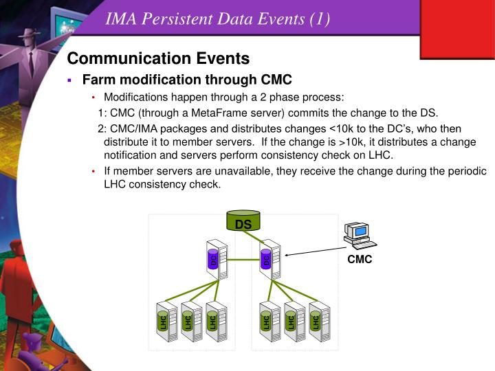 IMA Persistent Data Events (1)