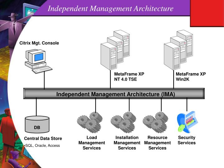 Independent Management Architecture