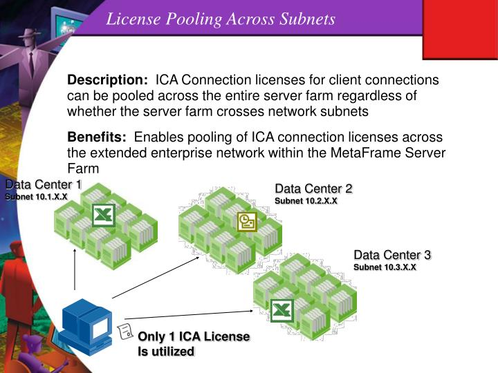 License Pooling Across Subnets