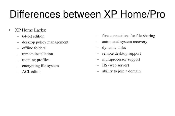 XP Home Lacks: