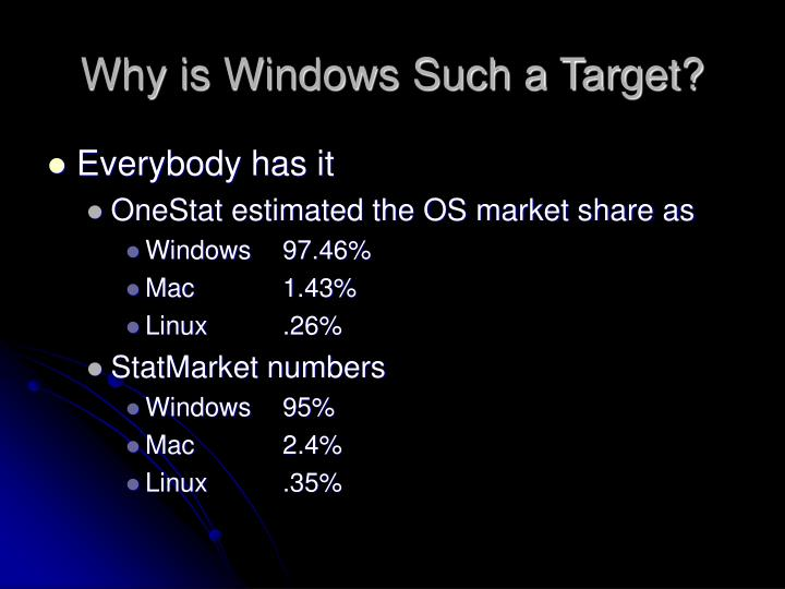 Why is windows such a target