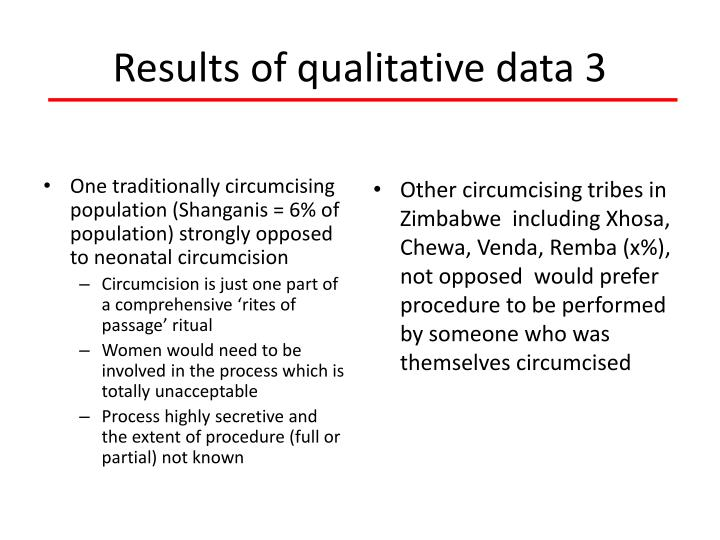 Results of qualitative data 3