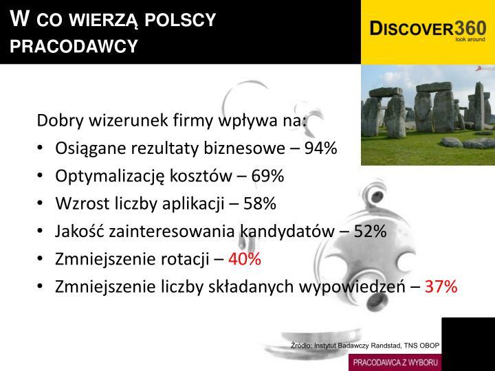 W co wierzą polscy pracodawcy