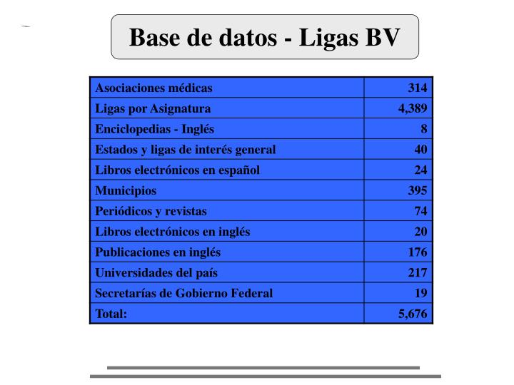 Base de datos - Ligas BV