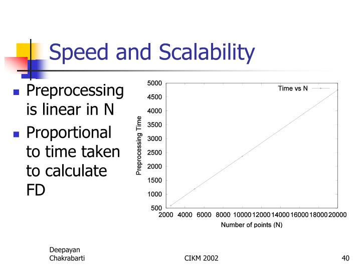 Speed and Scalability