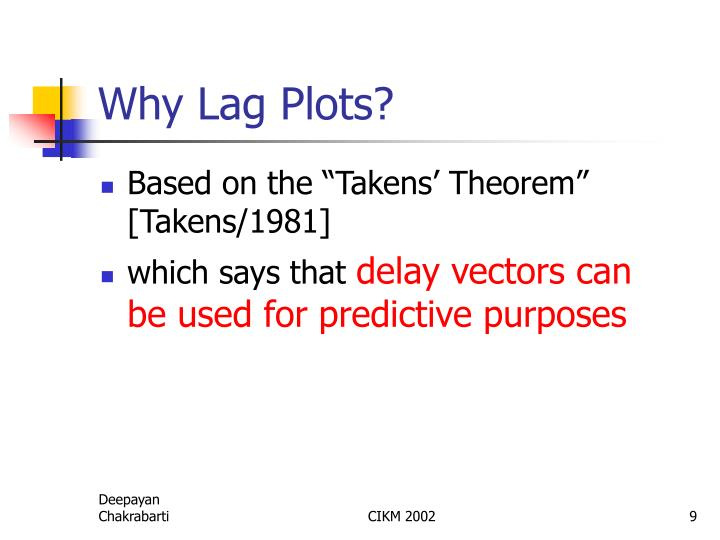Why Lag Plots?
