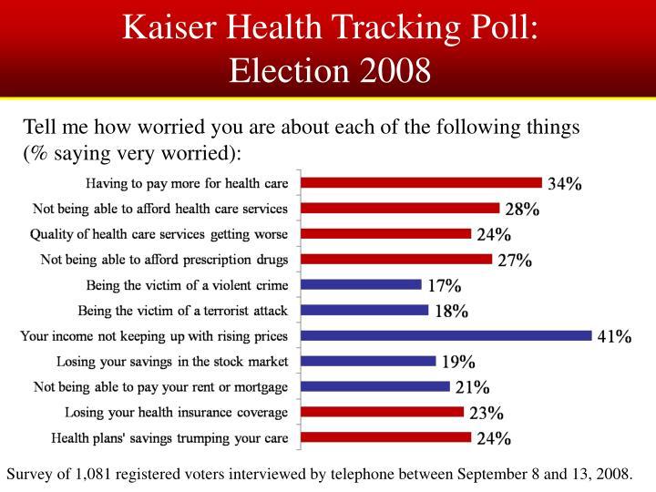 Kaiser Health Tracking Poll: