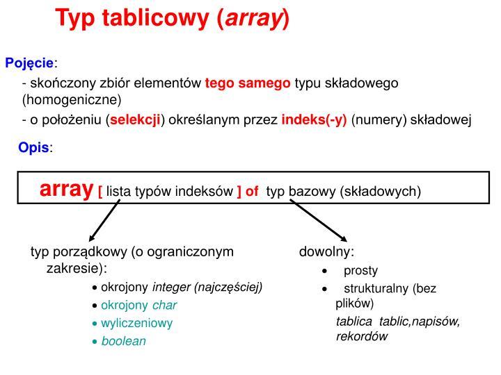 Typ tablicowy (