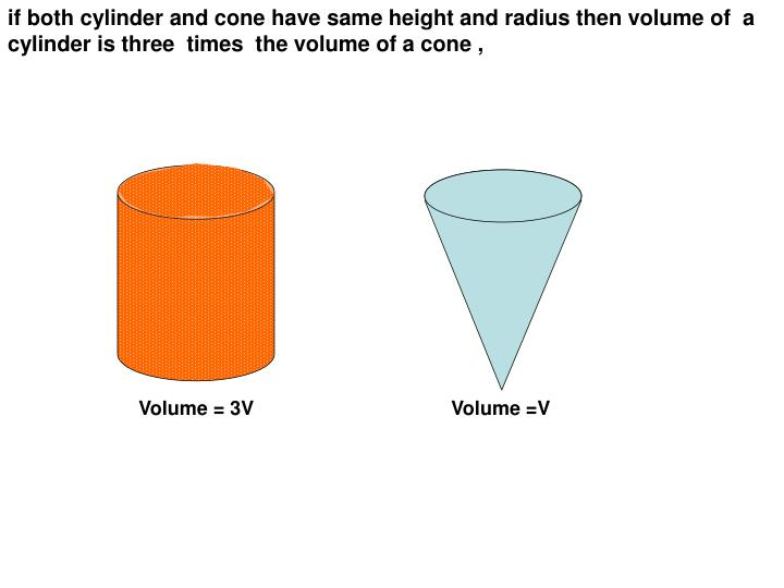 if both cylinder and cone have same height and radius then volume of  a cylinder is three  times  the volume of a cone ,
