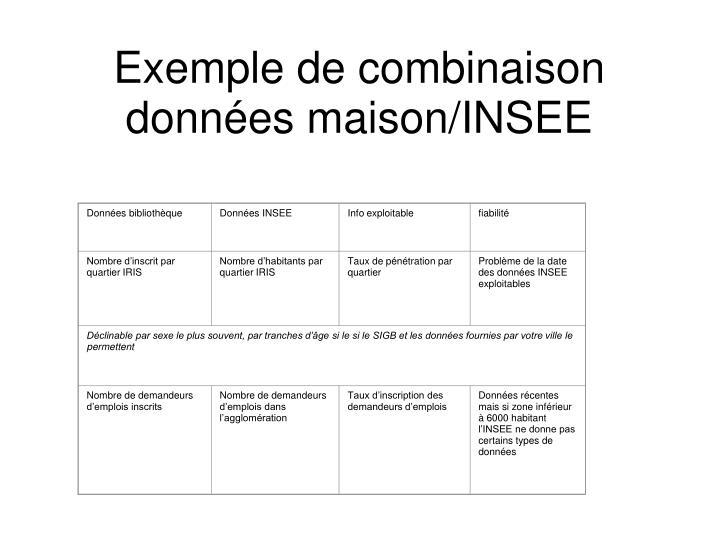 Exemple de combinaison données maison/INSEE
