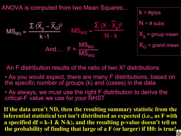 ANOVA is computed from two Mean Squares…