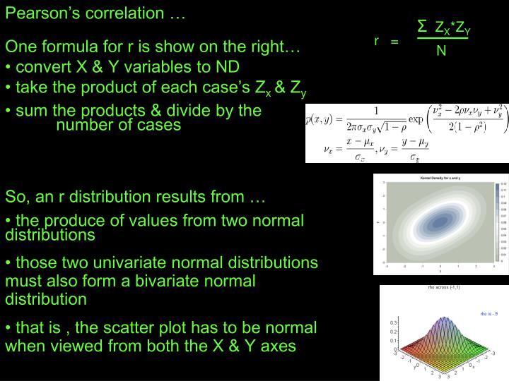 Pearson's correlation …