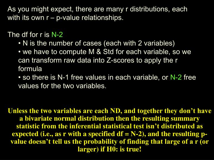 As you might expect, there are many r distributions, each with its own r – p-value relationships.