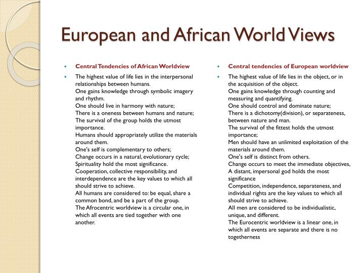 European and African World Views
