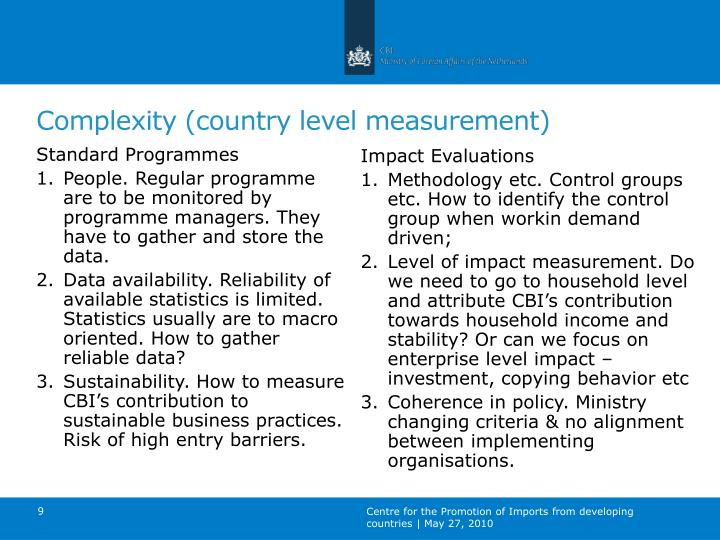 Complexity (country level measurement)