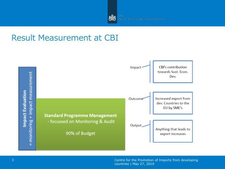 Result Measurement at CBI