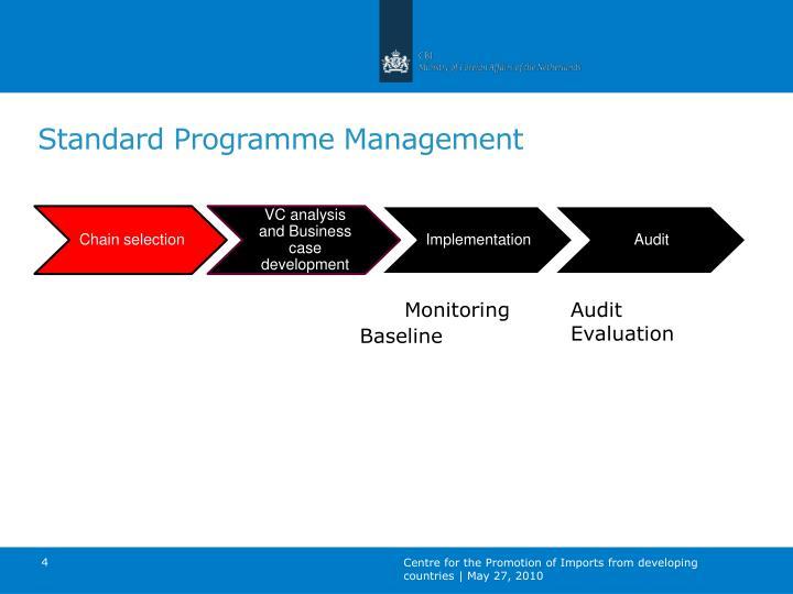 Standard Programme Management