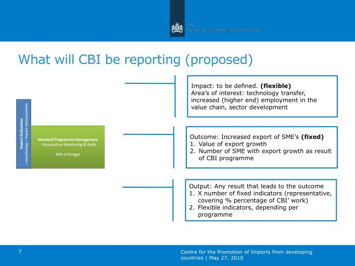 What will CBI be reporting (proposed)
