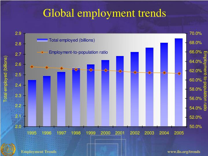 Global employment trends