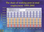 the share of working poor in total employment 1995 2005