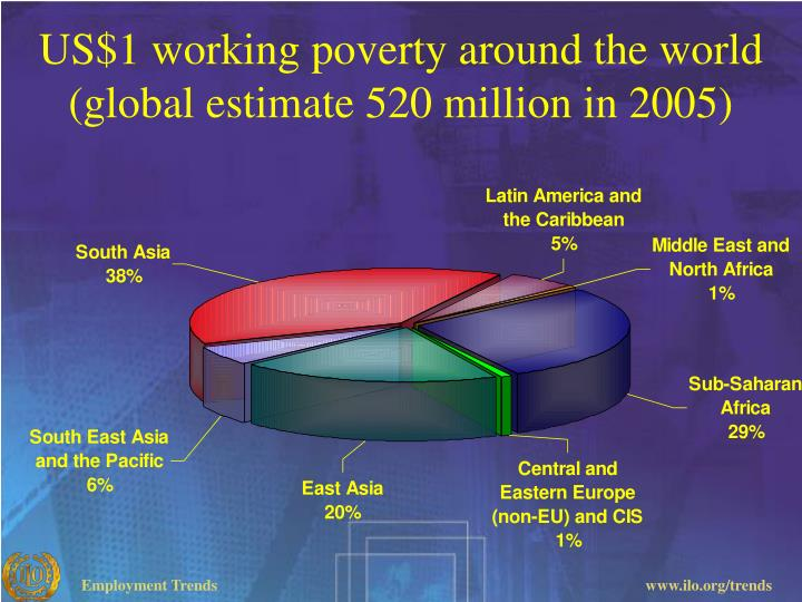 US$1 working poverty around the world