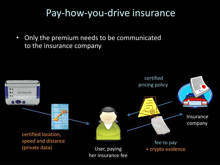 Pay-how-you-drive
