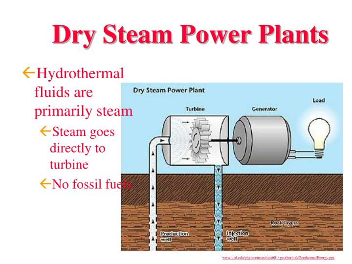 Dry Steam Power Plants